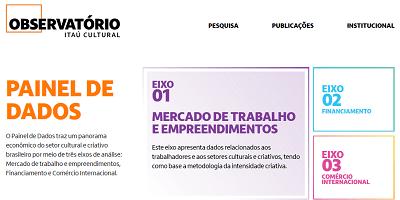Painel de dados sobre Economia da Cultura Itaú Cultural